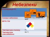 Небезпеки 1 3 0 Класифікація ЄС Головні небезпеки Небезпечнігази,кородуючий,ї...