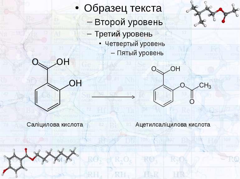 Саліцилова кислота Ацетилсаліцилова кислота