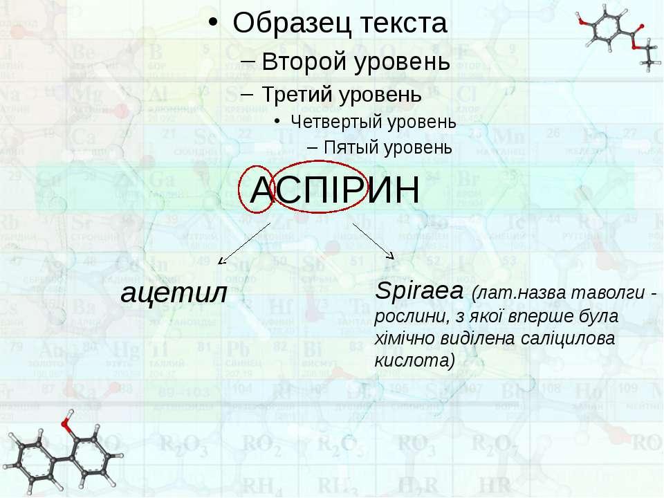 АСПІРИН ацетил Spiraea (лат.назва таволги - рослини, з якої вперше була хіміч...