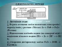 ЕЛЕКТРОХІМІЧНА КОРОЗІЯ 1. Дисоціація води: 2. Втрата атомами заліза валентних...