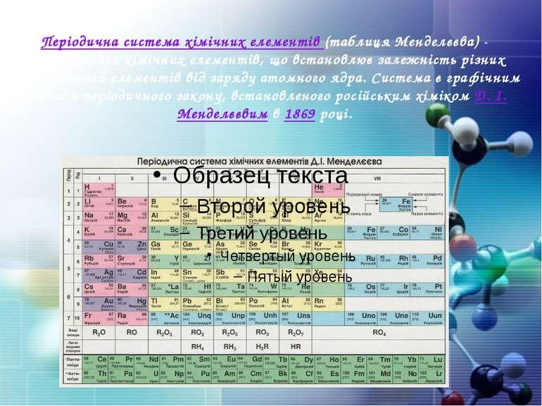 Періодична система хімічних елементів (таблиця Менделєєва) - класифікація хім...