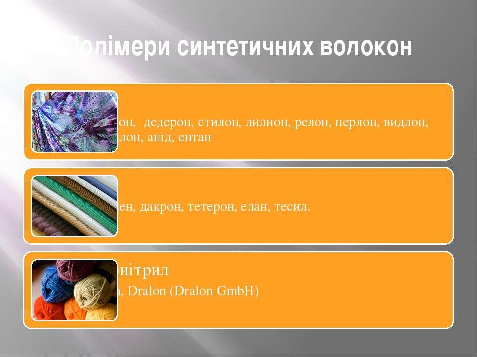 Реакції добування полімерів Капрон Лавсан