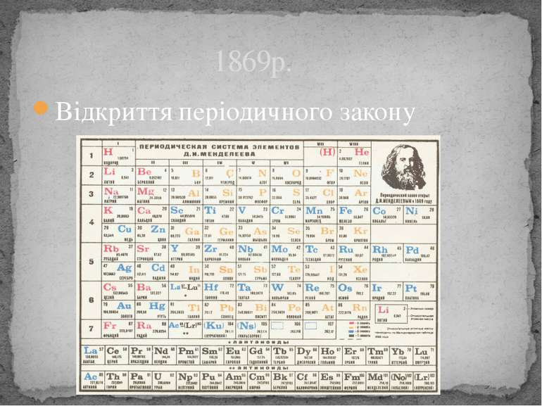 Відкриття періодичного закону 1869р.
