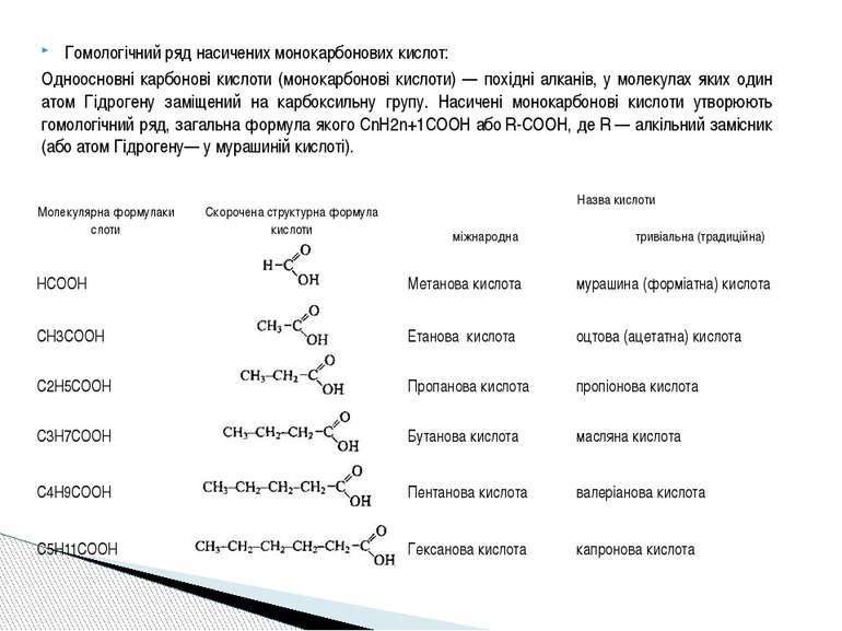 Гомологічний ряд насичених монокарбонових кислот: Одноосновні карбонові кисло...