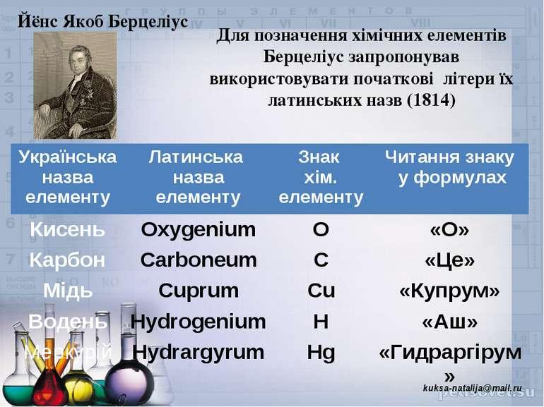 Для позначення хімічних елементів Берцеліус запропонував використовувати поча...