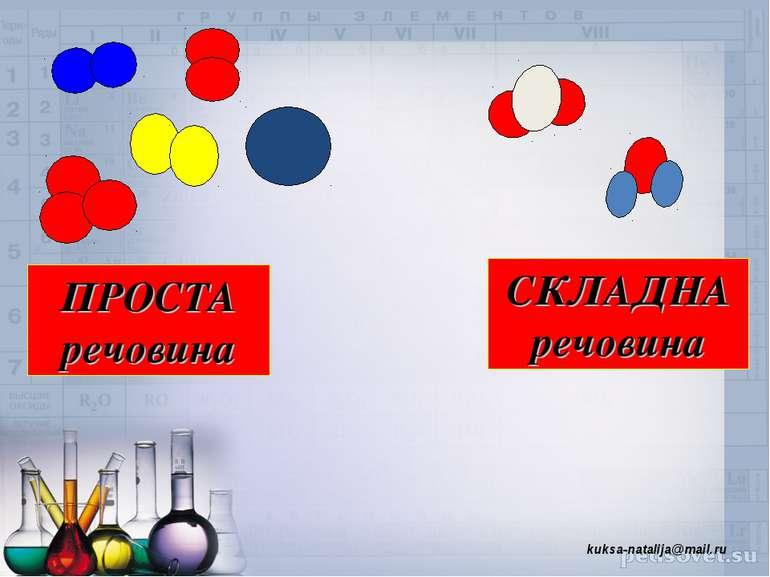 ПРОСТА речовина СКЛАДНА речовина kuksa-natalija@mail.ru