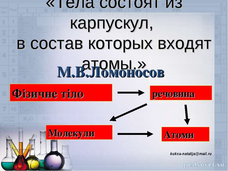 «Тела состоят из карпускул, в состав которых входят атомы.» М.В.Ломоносов Фіз...