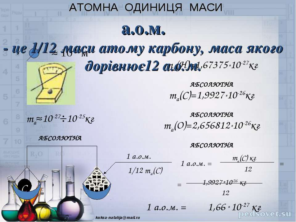 АТОМНА ОДИНИЦЯ МАСИ 10-10м ma 10-27 10-25кг АБСОЛЮТНА ma(H)=1,67375*10-27кг А...