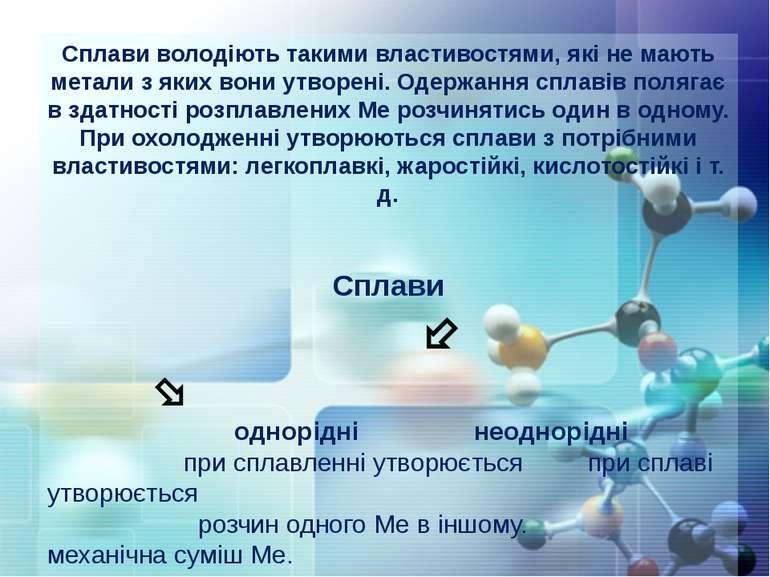 Сплави володіють такими властивостями, які не мають метали з яких вони утворе...