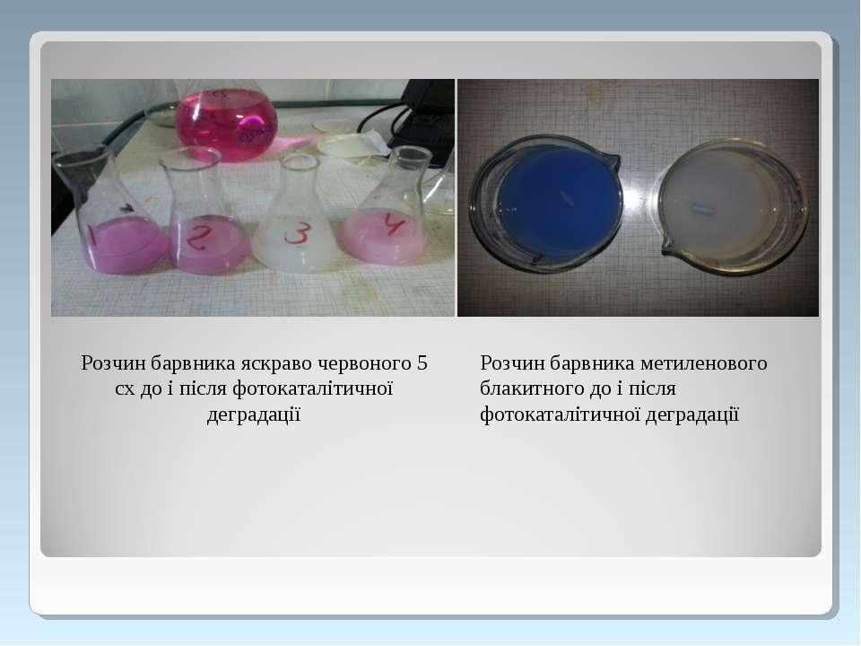 Розчин барвника яскраво червоного 5 сх до і після фотокаталітичної деградації...