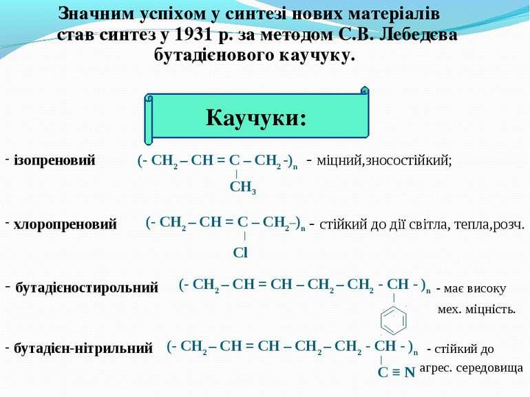 Значним успіхом у синтезі нових матеріалів став синтез у 1931 р. за методом С...