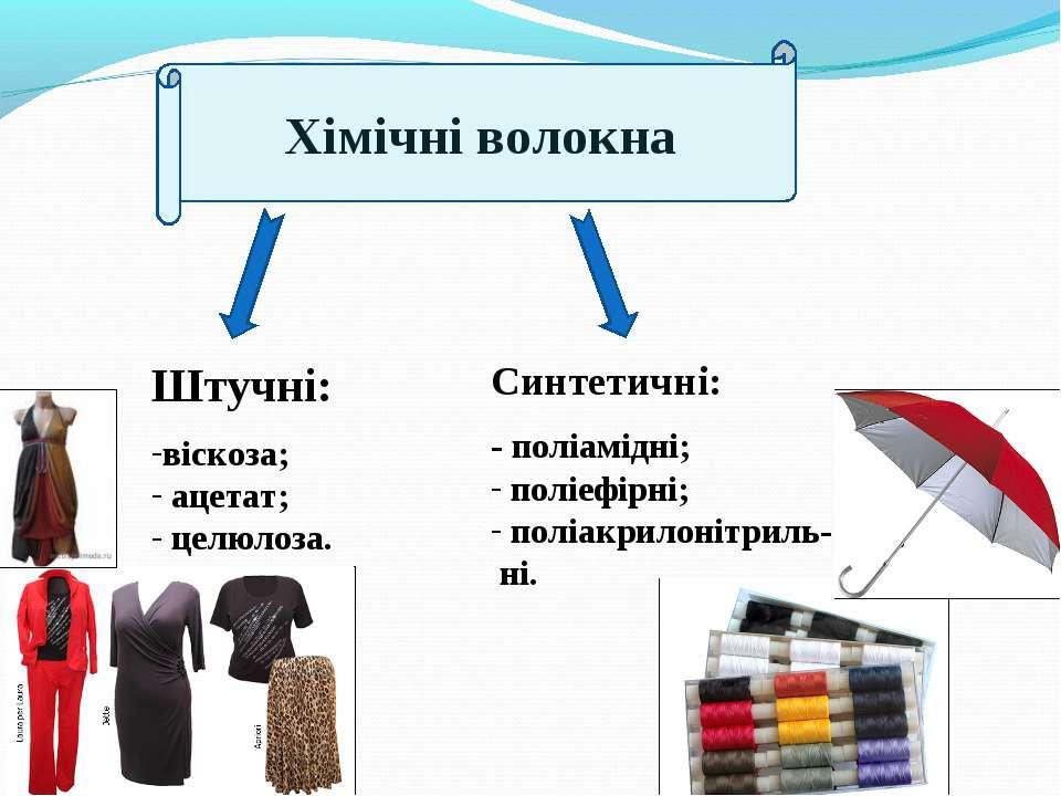 Штучні: віскоза; ацетат; целюлоза. Синтетичні: - поліамідні; поліефірні; полі...