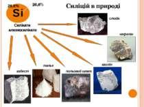 Силіцій в природі Si Силікати алюмосилікати азбест тальк польовий шпат каолін...