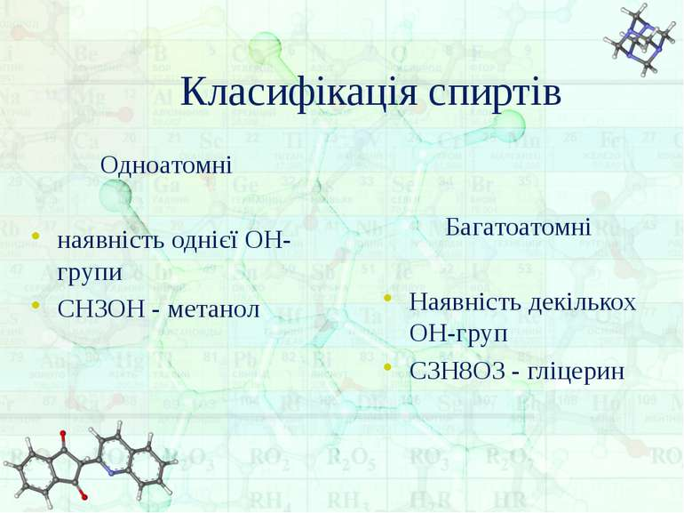 Класифікація спиртів Одноатомні наявність однієї ОН-групи СН3ОН - метанол Баг...