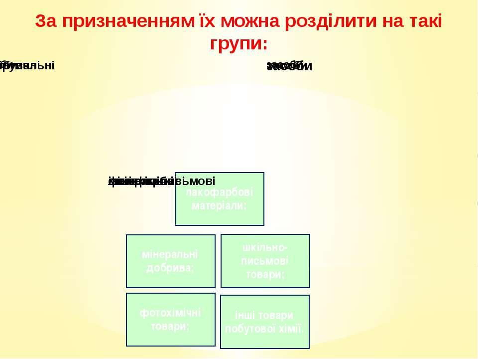 За призначенням їх можна розділити на такі групи: