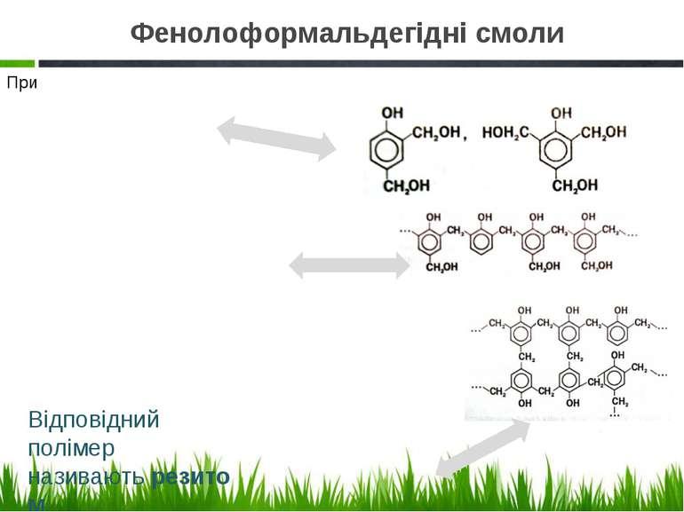 Фенолоформальдегідні смоли Відповідний полімер називаютьрезитом