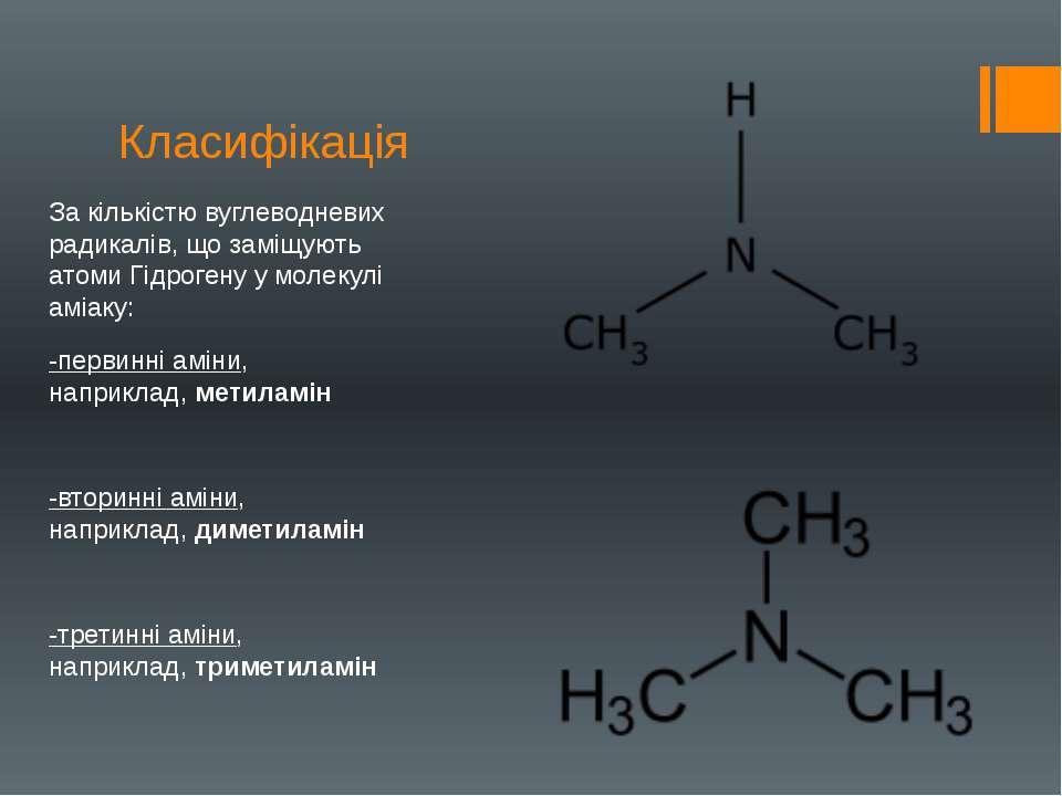 Класифікація За кількістю вуглеводневих радикалів, що заміщують атоми Гідроге...