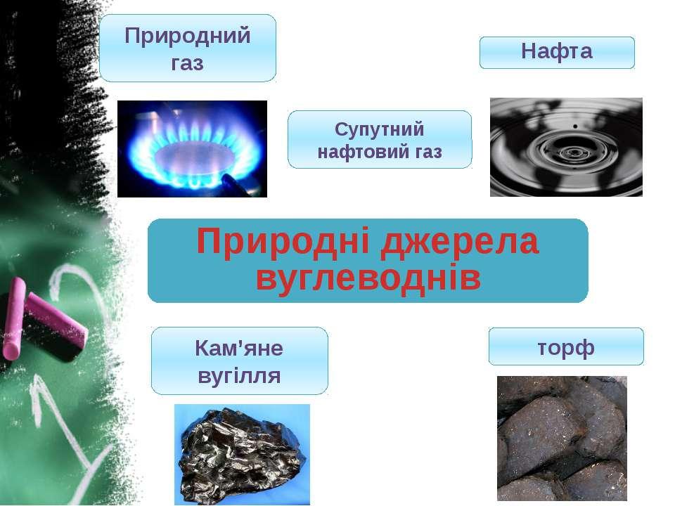 Природні джерела вуглеводнів Природний газ Кам'яне вугілля торф Нафта Супутни...