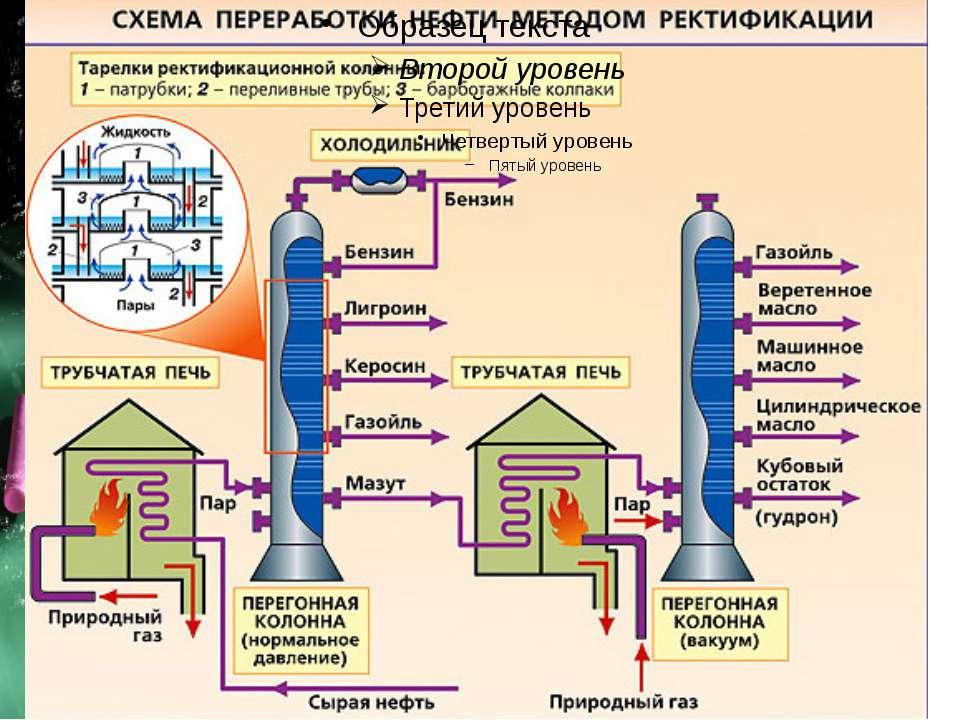 проблема переработки тяжелой нефти производстве термобелья