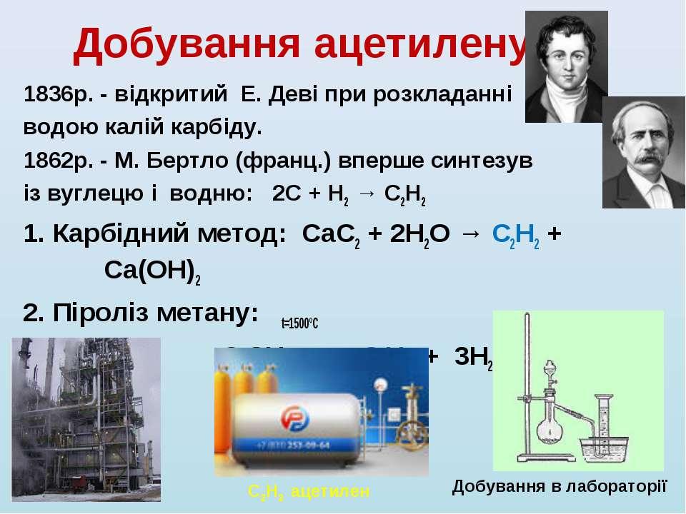 Добування ацетилену 1836р. - відкритий Е. Деві при розкладанні водою калій ка...