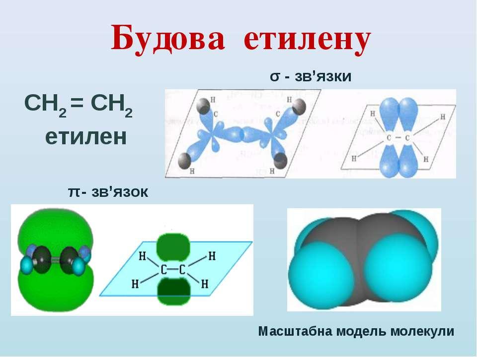 Будова етилену СН2 = СН2 етилен σ - зв'язки π - зв'язок Масштабна модель моле...
