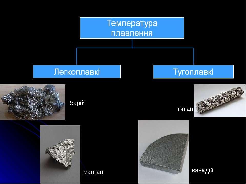 барій манган ванадій титан