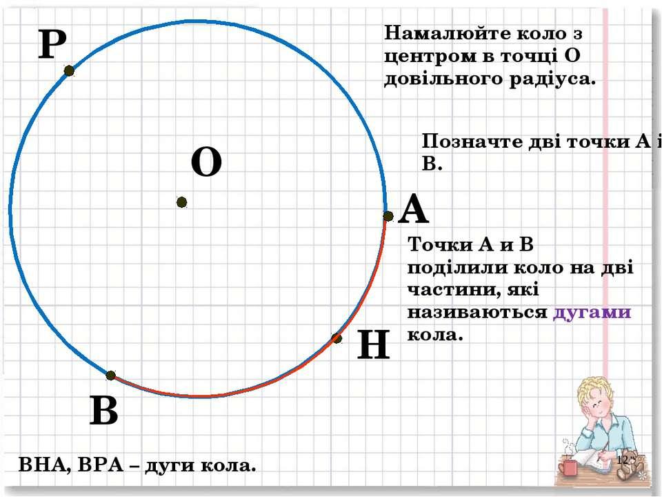 А В О Намалюйте коло з центром в точці О довільного радіуса. Позначте дві точ...