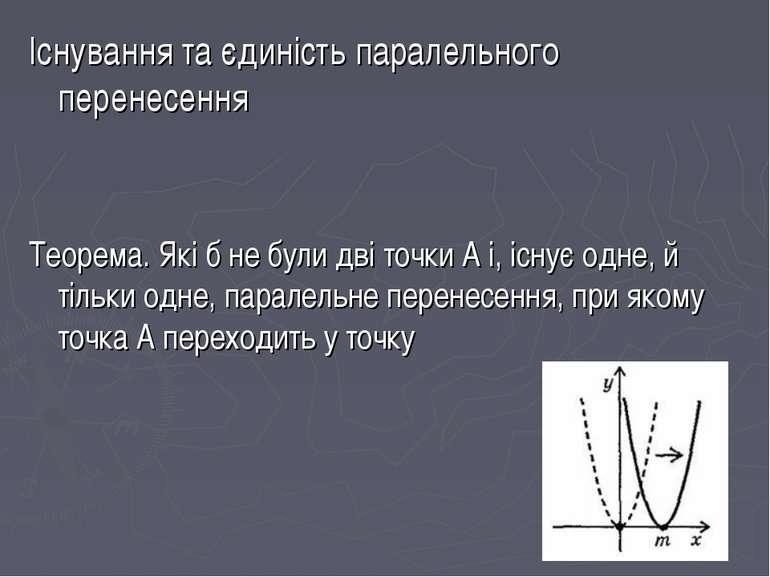 Існування та єдиність паралельного перенесення Теорема. Які б не були дві точ...