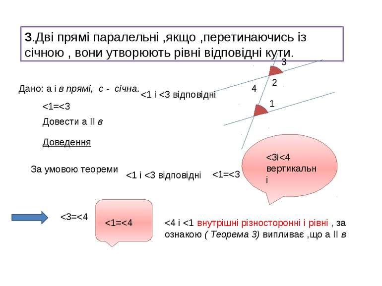 3.Дві прямі паралельні ,якщо ,перетинаючись із січною , вони утворюють рівні ...