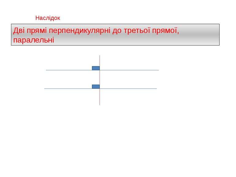 Дві прямі перпендикулярні до третьої прямої, паралельні Наслідок