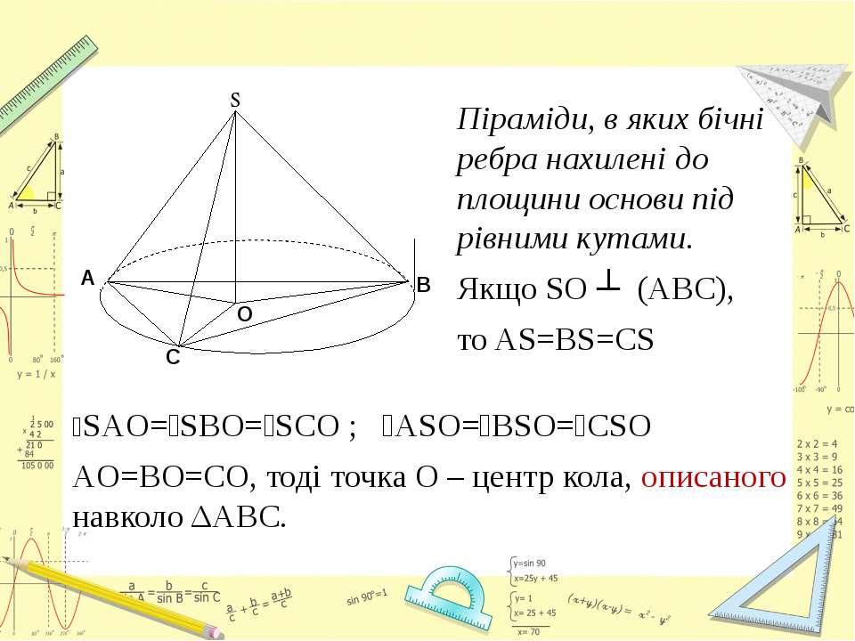 Піраміди, в яких бічні ребра нахилені до площини основи під рівними кутами. Я...