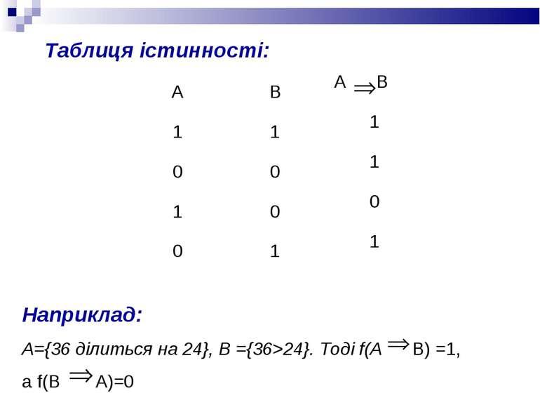 Наприклад: А={36 ділиться на 24}, В ={36>24}. Тоді f(А В) =1, а f(В А)=0 Табл...