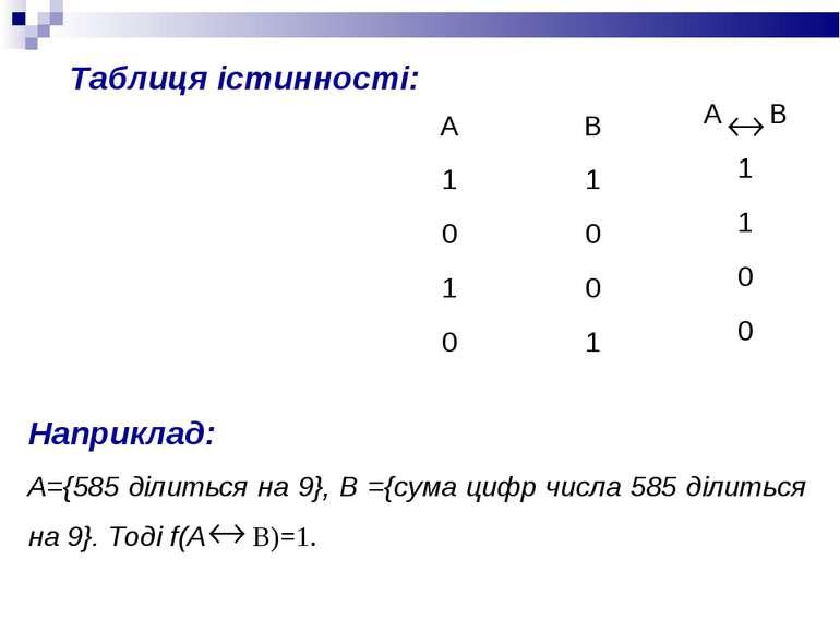 Наприклад: А={585 ділиться на 9}, В ={сума цифр числа 585 ділиться на 9}. Тод...