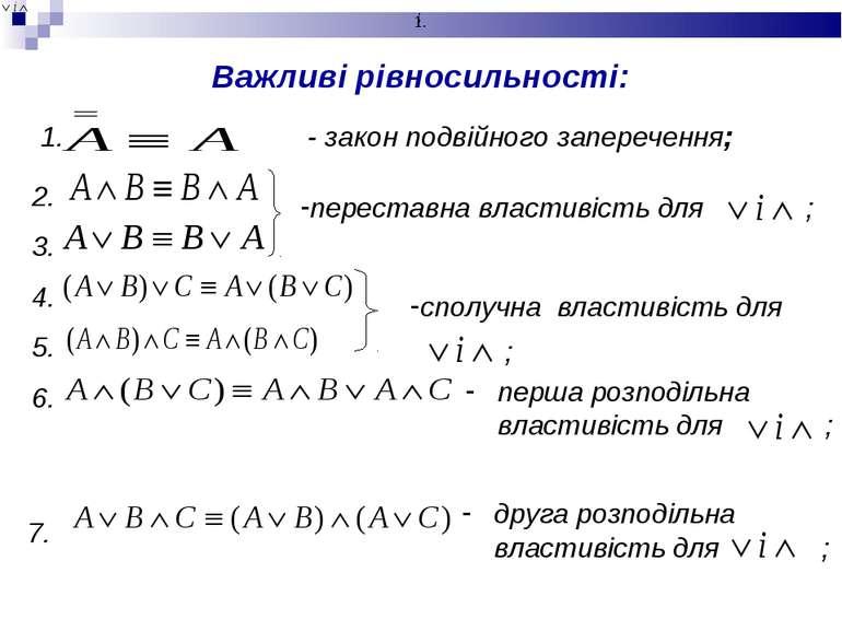 Важливі рівносильності: 1. 1. - закон подвійного заперечення; 2. 3. 4. 5. 6. ...