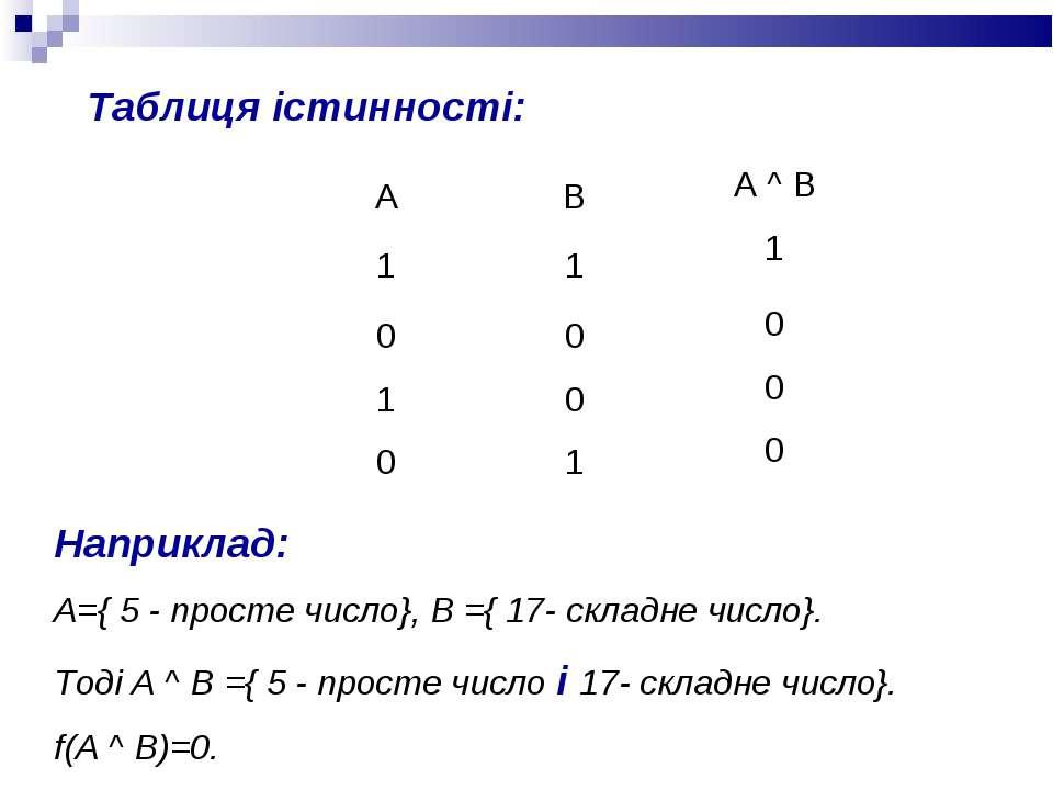 Наприклад: А={ 5 - просте число}, В ={ 17- складне число}. Тоді А ^ В ={ 5 - ...