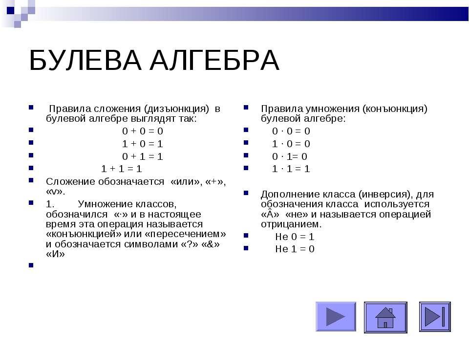 БУЛЕВА АЛГЕБРА Правила сложения (дизъюнкция) в булевой алгебре выглядят так: ...