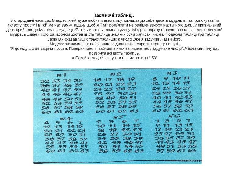 Таємничі таблиці. У стародавні часи цар Мадрас ,який дуже любив математику.по...