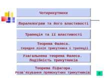 Паралелограм та його властивості Трапеція та її властивості Теорема Фалеса. С...