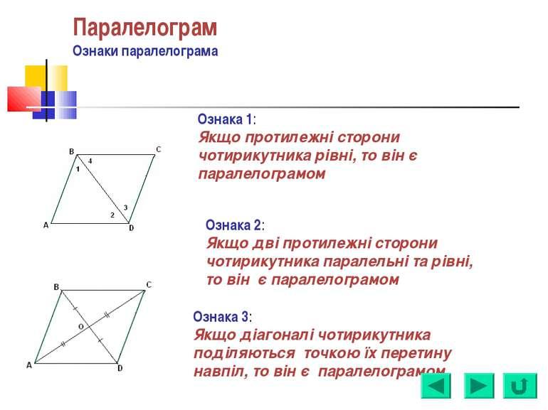 Паралелограм Ознаки паралелограма Ознака 1: Якщо протилежні сторони чотирикут...