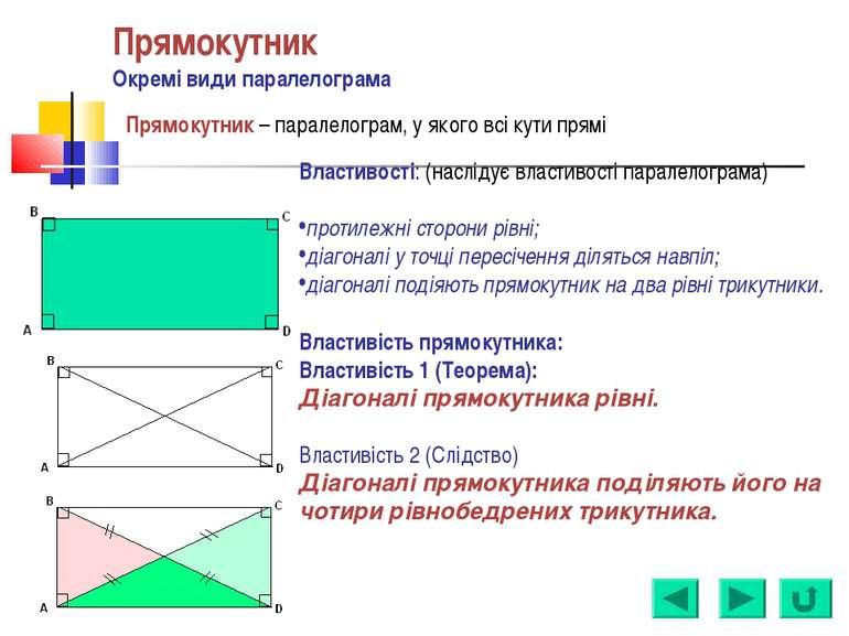 Прямокутник Окремі види паралелограма Властивості: (наслідує властивості пара...