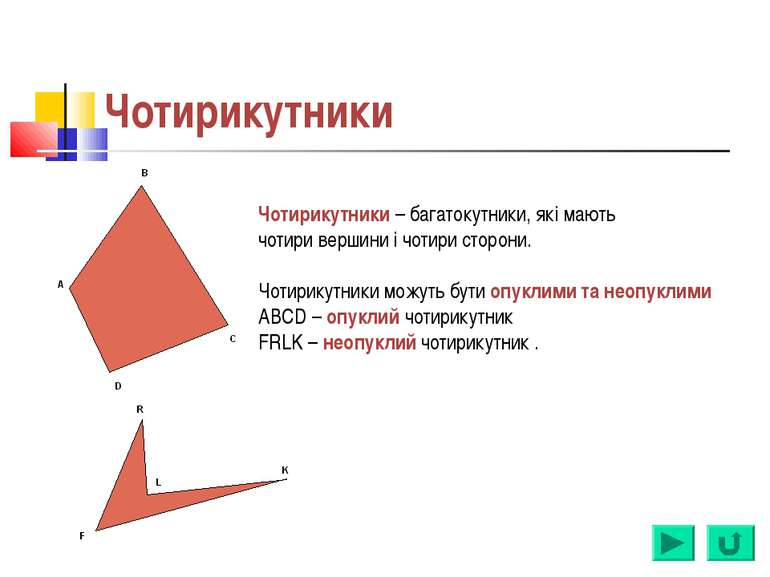 Чотирикутники Чотирикутники – багатокутники, які мають чотири вершини і чотир...