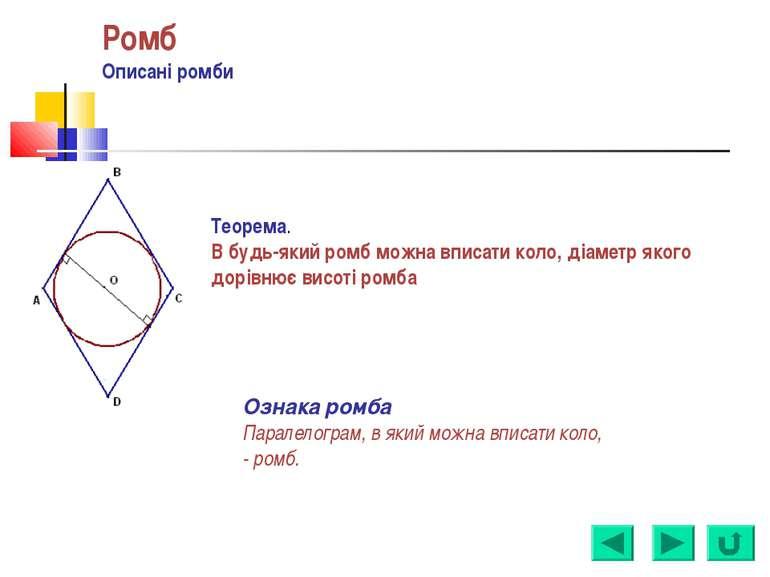 Ромб Описані ромби Теорема. В будь-який ромб можна вписати коло, діаметр яког...