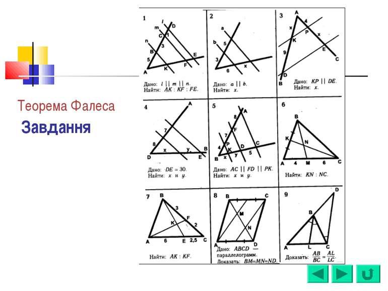 Теорема Фалеса Завдання