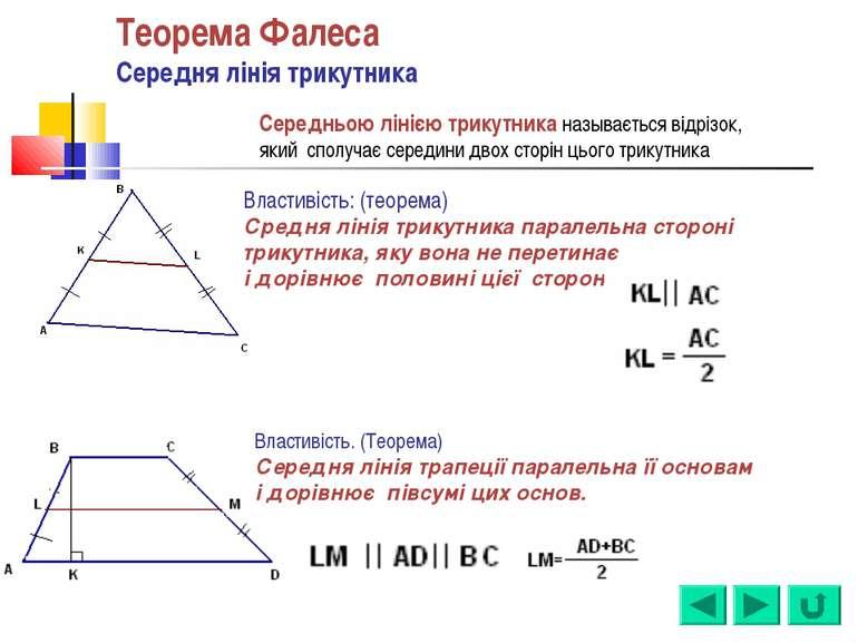 Теорема Фалеса Середня лінія трикутника Середньою лінією трикутника называєть...
