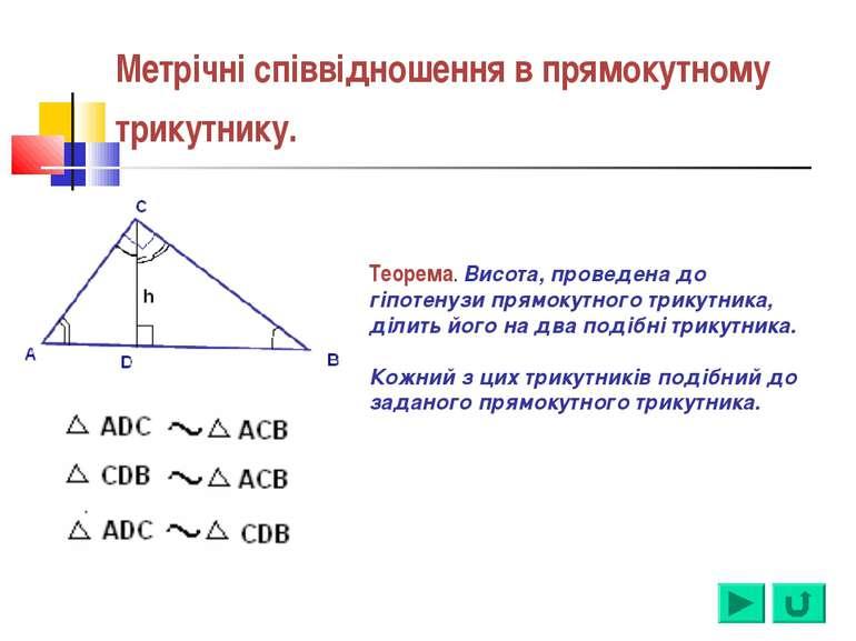 Метрічні співвідношення в прямокутному трикутнику. Теорема. Висота, проведена...
