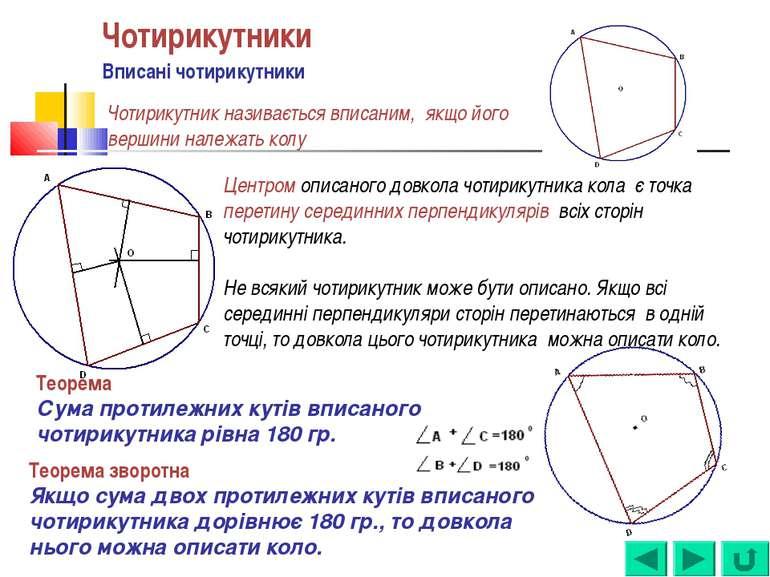 Чотирикутники Вписані чотирикутники Чотирикутник називається вписаним, якщо й...