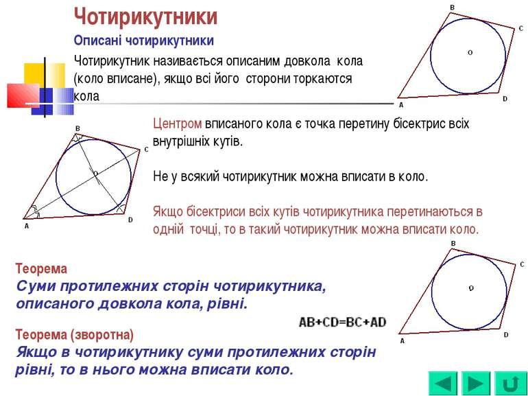 Чотирикутники Описані чотирикутники Чотирикутник називається описаним довкола...