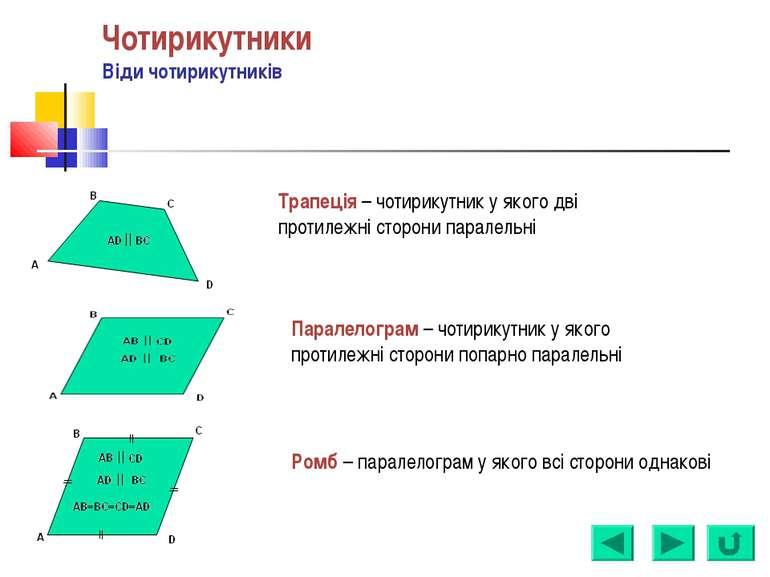 Чотирикутники Віди чотирикутників Трапеція – чотирикутник у якого дві протиле...