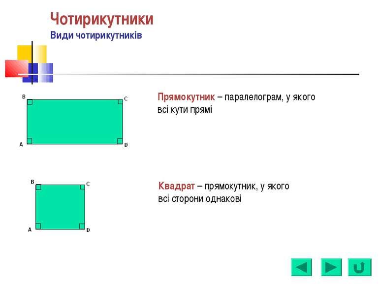 Чотирикутники Види чотирикутників Прямокутник – паралелограм, у якого всі кут...