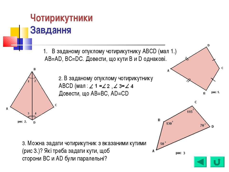 Чотирикутники Завдання В заданому опуклому чотирикутнику ABCD (мал 1.) AB=AD,...